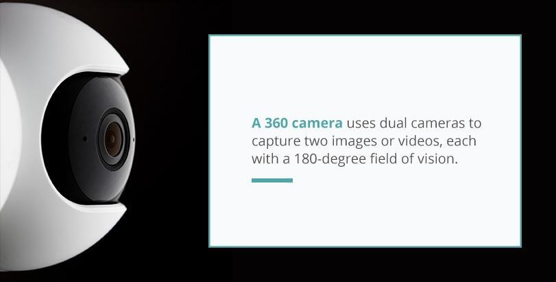 Passive surveillance 360 degree camera
